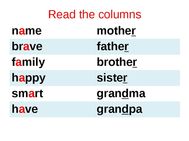 Read the columns name mother brave father family brother happy sister smart g...