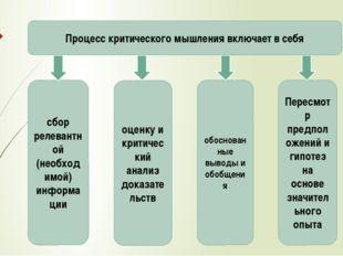 Процесс критического мышления включает в себя сбор релевантной (необходимой)