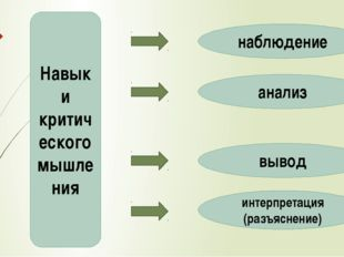 Навыки критического мышления наблюдение анализ вывод интерпретация (разъяснен