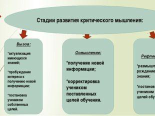 Стадии развития критического мышления: Вызов: *актуализация имеющихся знаний;