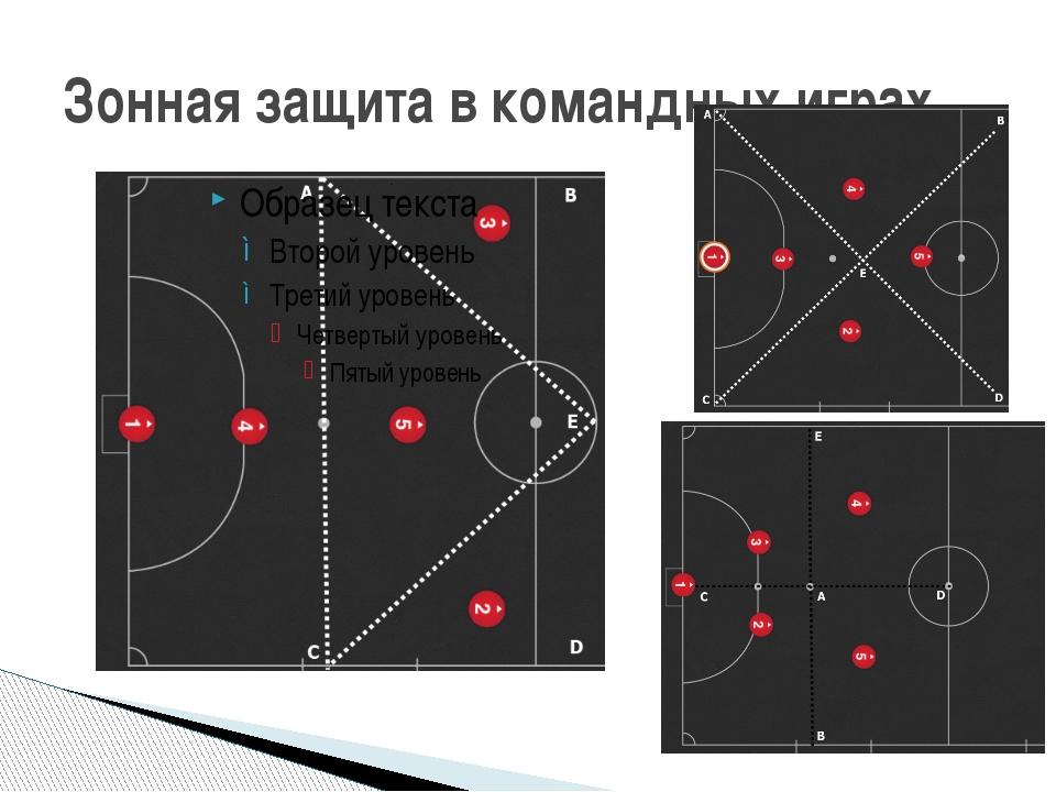 Зонная защита в командных играх