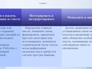 2 уровень Найти и извлечь информацию из текста Интегрировать и интерпретирова