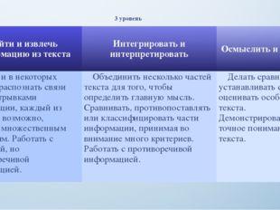 3 уровень Найти и извлечь информацию из текста Интегрировать и интерпретирова