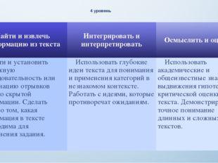 4 уровень Найти и извлечь информацию из текста Интегрировать и интерпретирова
