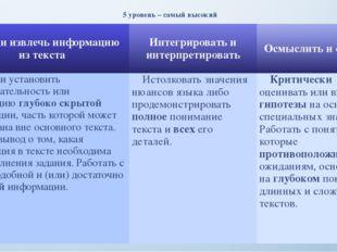 5 уровень – самый высокий Найти и извлечь информацию из текста Интегрировать