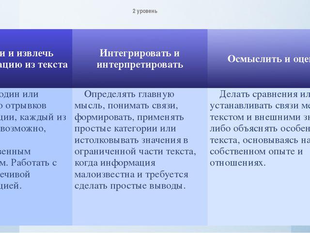 2 уровень Найти и извлечь информацию из текста Интегрировать и интерпретирова...