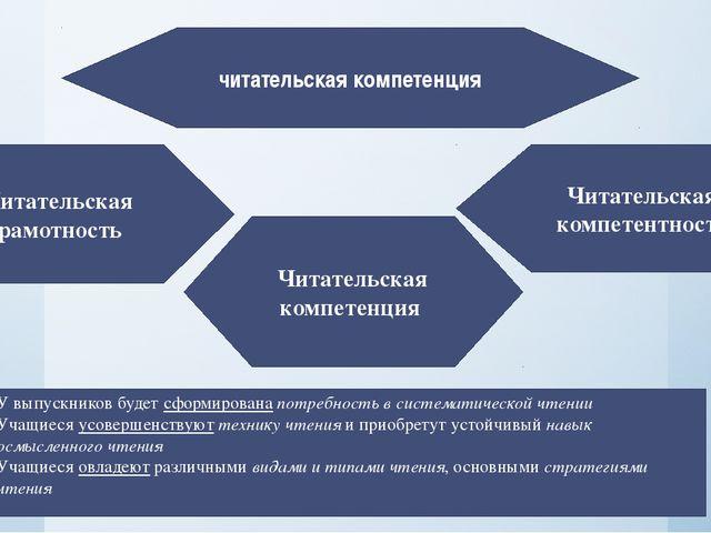 читательская компетенция Читательская грамотность Читательская компетенция Чи...