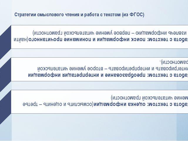 Стратегии смыслового чтения и работа с текстом (из ФГОС)