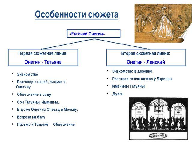 Особенности сюжета «Евгений Онегин» Первая сюжетная линия: Онегин - Татьяна...