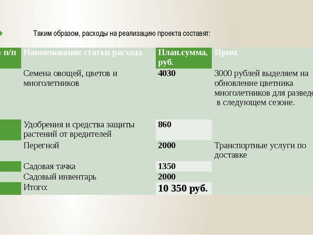 Таким образом, расходы на реализацию проекта составят: № п/п Наименование ста...