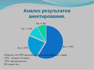 Анализ результатов анкетирования. Показал, что 59% населения имеет преставлен