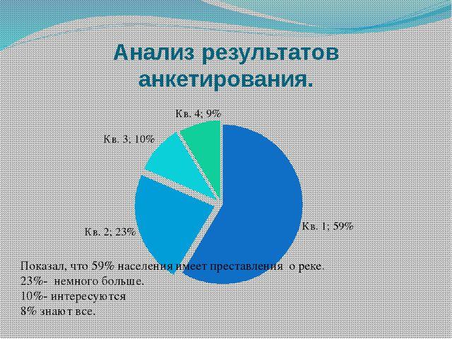 Анализ результатов анкетирования. Показал, что 59% населения имеет преставлен...