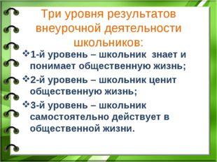 Три уровня результатов внеурочной деятельности школьников: 1-й уровень – шко