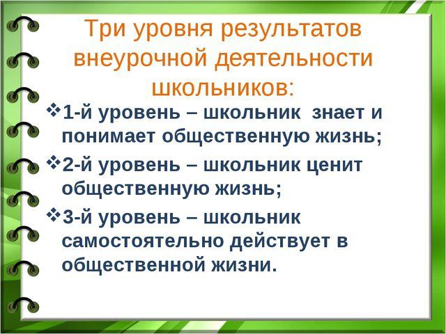 Три уровня результатов внеурочной деятельности школьников: 1-й уровень – шко...