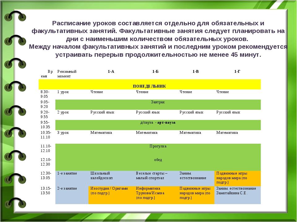 Расписание уроков составляется отдельно для обязательных и факультативных за...