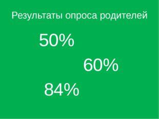 Результаты опроса родителей 50% 60% 84%