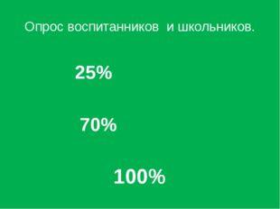 Опрос воспитанников и школьников. 25% 70% 100%