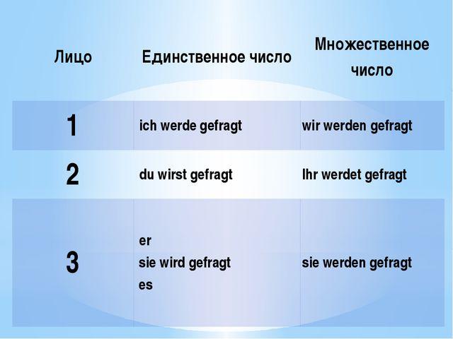 Лицо Единственное число Множественное число 1 ichwerdegefragt wir werden gefr...