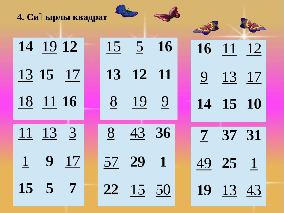 4. Сиқырлы квадрат 14 19 12 13 15 17 18 11 16 15 5 16 13 12 11 8 19 9 11 13 3...