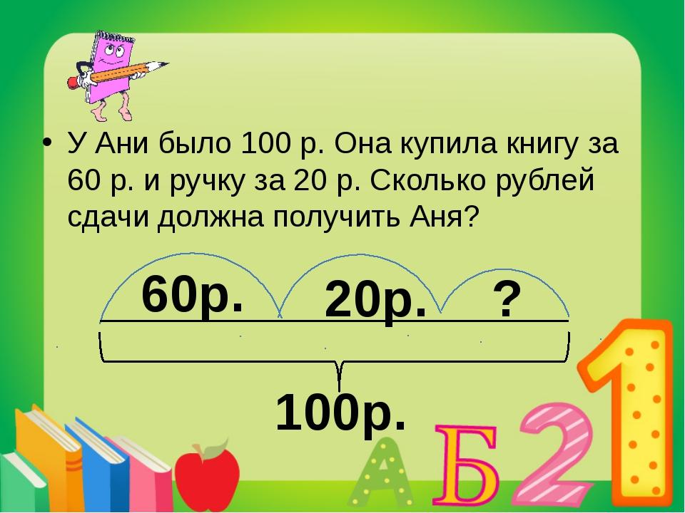 У Ани было 100 р. Она купила книгу за 60 р. и ручку за 20 р. Сколько рублей...