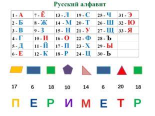 17 6 18 10 14 6 20 18 П Е Р И М Е Т Р