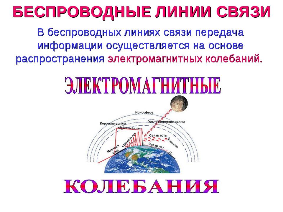 БЕСПРОВОДНЫЕ ЛИНИИ СВЯЗИ В беспроводных линиях связи передача информации осущ...