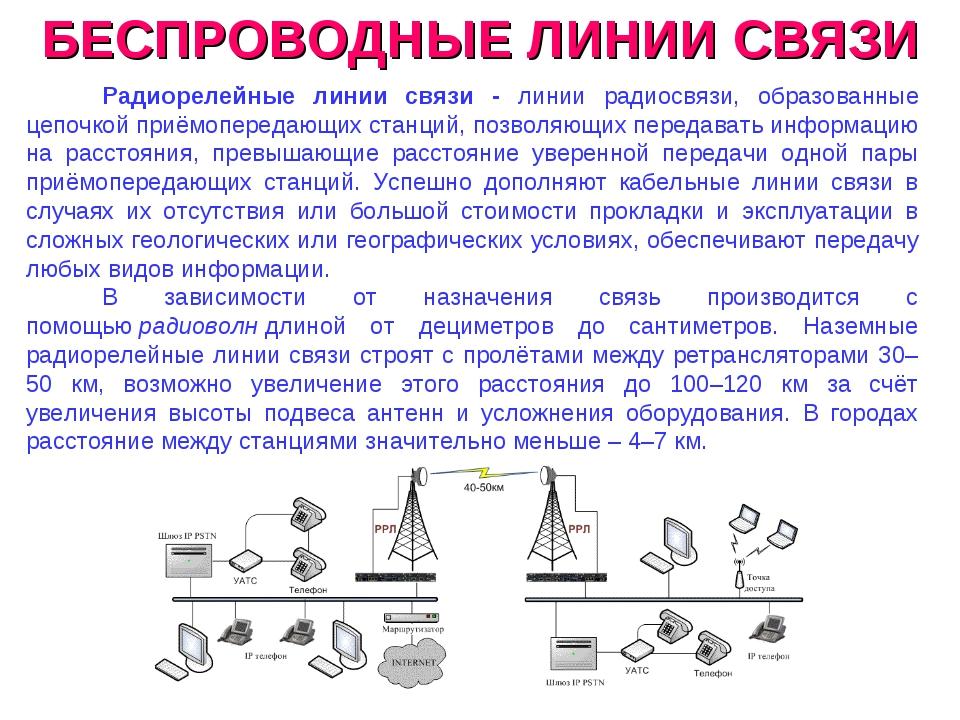 БЕСПРОВОДНЫЕ ЛИНИИ СВЯЗИ Радиорелейные линии связи - линии радиосвязи, образо...