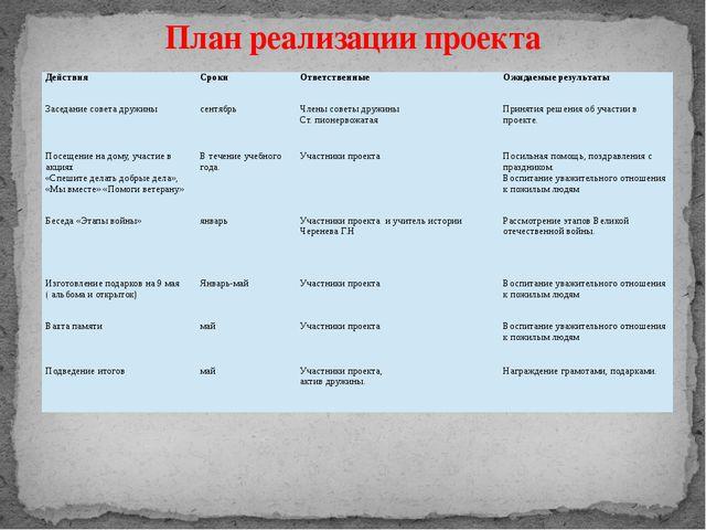 План реализации проекта Действия Сроки Ответственные Ожидаемые результат...