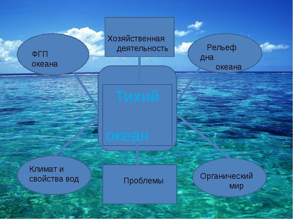 ФГП океана Рельеф дна океана Климат и свойства вод Органический мир Тихий ок...