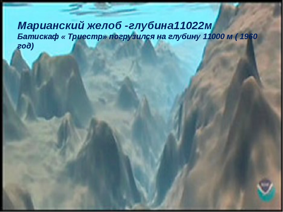 Марианский желоб -глубина11022м Батискаф « Триестр» погрузился на глубину 11...