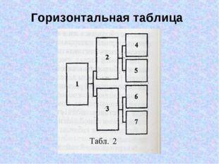 Горизонтальная таблица