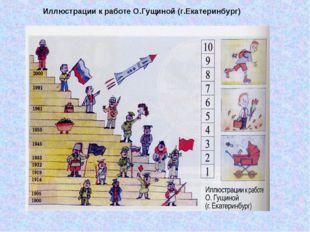Иллюстрации к работе О.Гущиной (г.Екатеринбург)