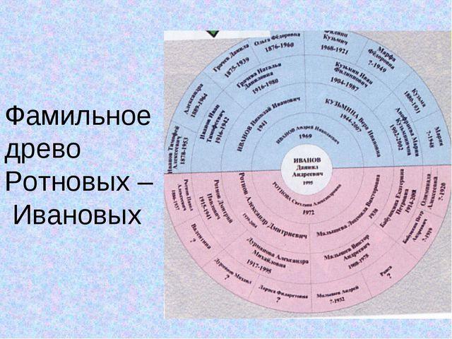 Фамильное древо Ротновых – Ивановых