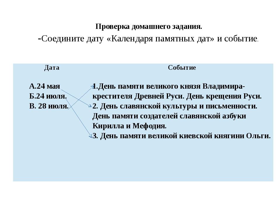 Проверка домашнего задания. -Соедините дату «Календаря памятных дат» и событи...
