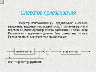 Оператор присваивания Оператор присваивания (:=) предписывает выполнить выра