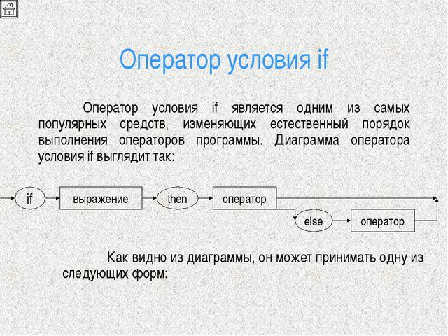 Оператор условия if Оператор условия if является одним из самых популярных с...