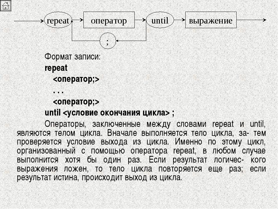 Формат записи: repeat    . . .   until  ; Операторы, заключенные между...