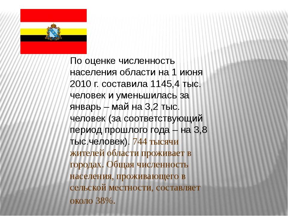 По оценке численность населения области на 1 июня 2010 г. составила 1145,4 ты...
