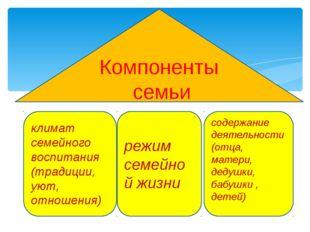 содержание деятельности (отца, матери, дедушки, бабушки , детей) ре