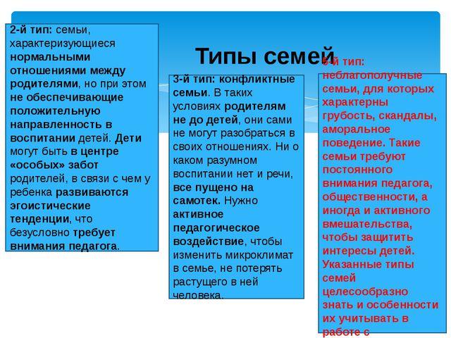 Типы семей 2-й тип: семьи, характеризующиеся нормальными отношениями между ро...