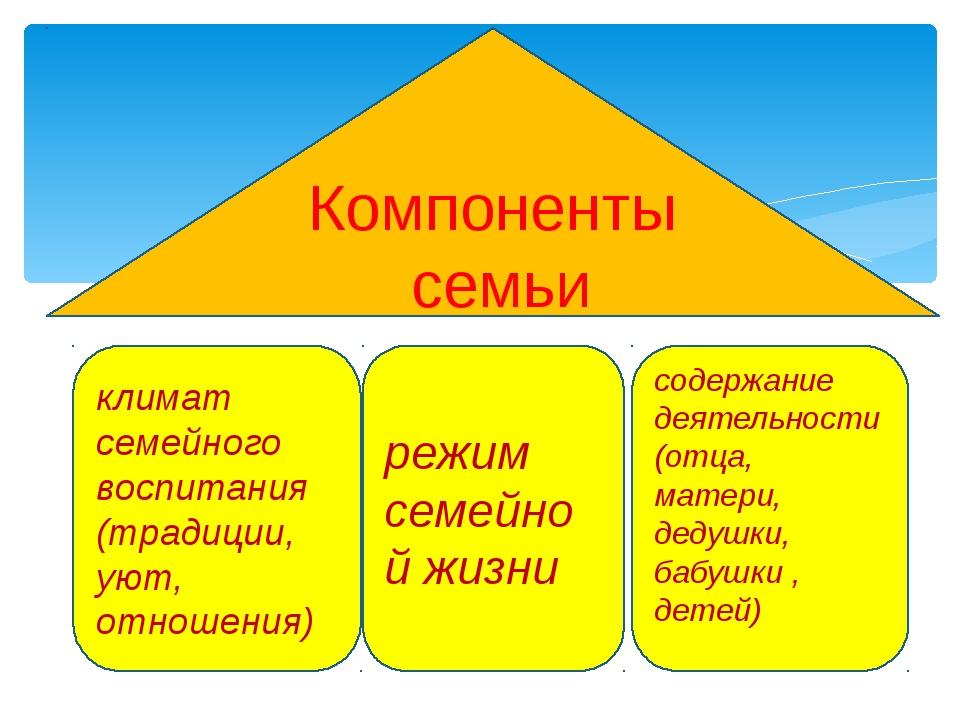 содержание деятельности (отца, матери, дедушки, бабушки , детей) ре...