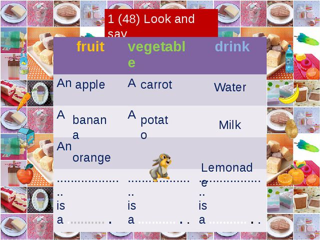 1 (48) Look and say apple Water carrot potato Milk Lemonade banana orange fr...