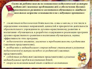 Система работы школы по повышению педагогической культуры родителей (законных