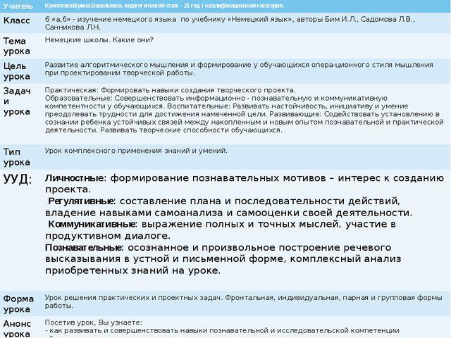 Учитель КропотоваИрина Васильевна, педагогический стаж – 21 год, I квалификац...