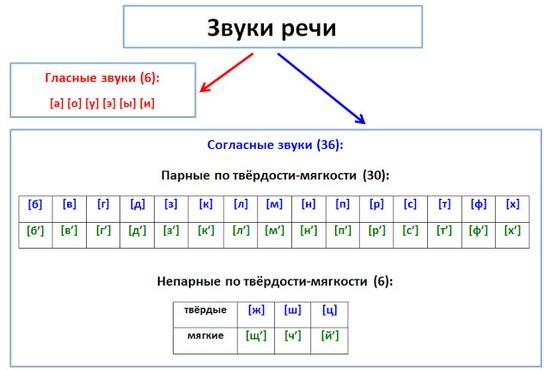 http://marta-club.ru/sites/default/files/uploads/doshkolyata-skoro_v_shkolu-po_doroge_k_chteniyu-3.jpg