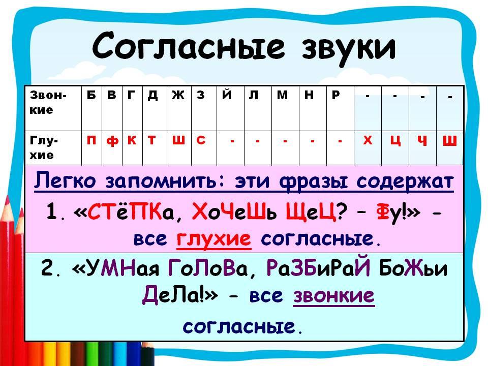 http://900igr.net/datas/russkij-jazyk/Fonetika-zvuki-i-bukvy/0002-002-Soglasnye-zvuki.jpg