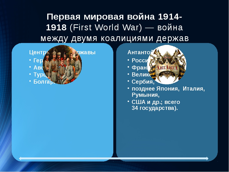 Первая мировая война 1914-1918(First World War) — война между двумя&nbs...