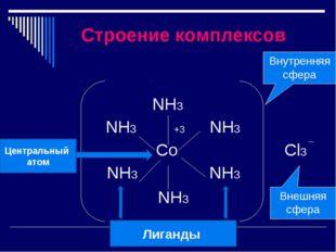 Строение комплексов NH3 NH3 +3 NH3 Co Cl3 NH3 NH3 NH3 Внутренняя сфера Внешн