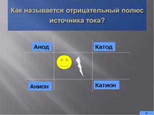 Анион Катод Анод Катион