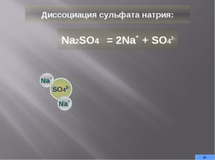 SO42- Na+ Na+ = 2Na+ + SO42- Диссоциация сульфата натрия: Na2SO4